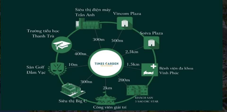 Chiết khấu khủng lên đến 1 tỷ đồng khi mua nhà Times Garden Vĩnh Yên