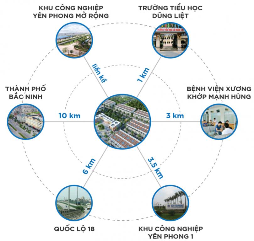 Cơ hội đầu tư cho dự án đất nền duy nhất tại KCN Bắc Ninh